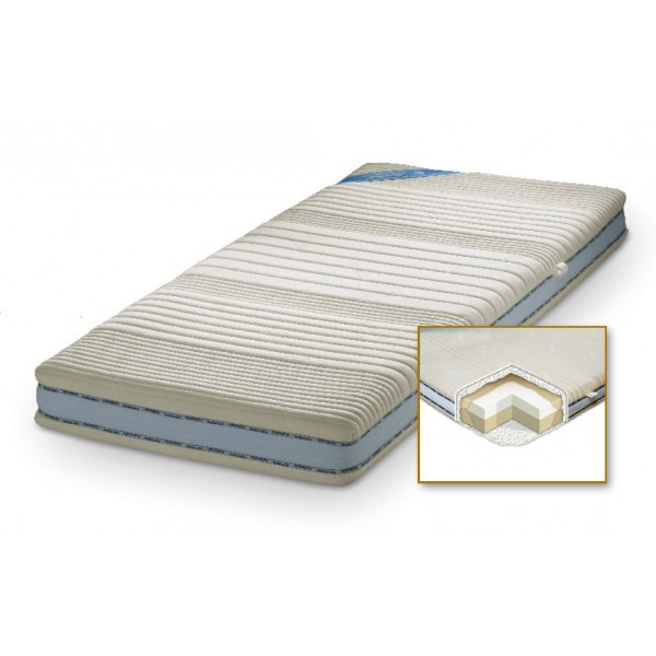 PerDormire ortopedická matrace Air Memory 90x200 cm